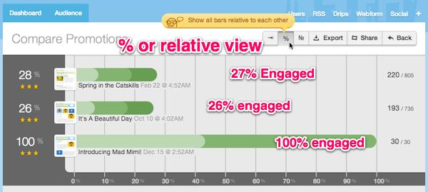 Compare Stats, Percentage View