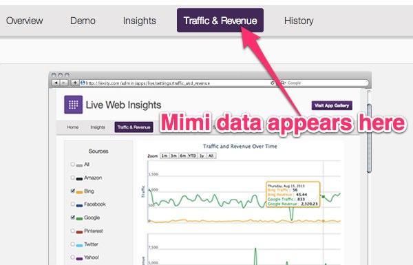Mad Mimi data displays here