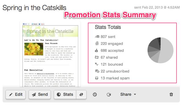 Email Marketing Stats Summary